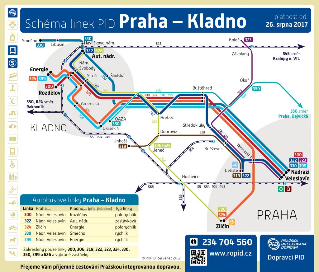 Интеграция Прага - Кладно